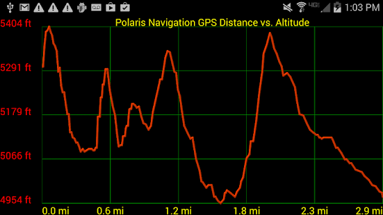 Polaris Navigation GPS - screenshot thumbnail