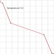 Interstitial condensation