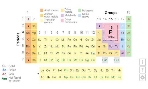 K12 periodic table apps on google play screenshot image urtaz Gallery
