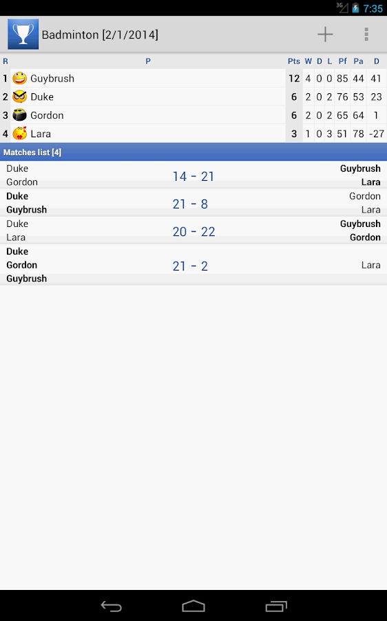 Scores Keeper- screenshot