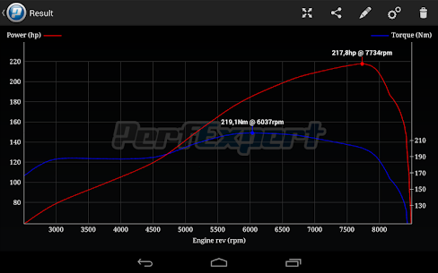 PerfExpert – Car Onboard Dyno v2.1.1.4 [Paid] APK 9