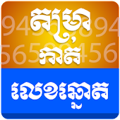 Lottery Horoscope Khmer 2015