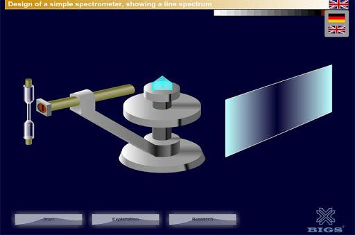 Design of a spectrometer