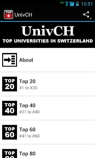 UnivCH: Switzerland Best 100