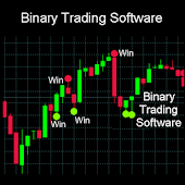 Binary Trading Software