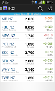 iNZX for NZ Stock Market NZX