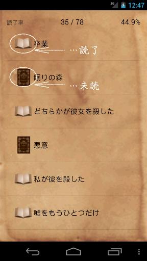 読了チェック 百田尚樹