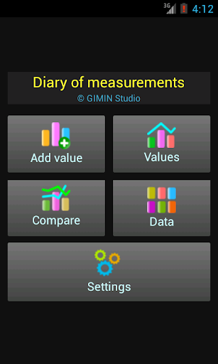 Diary of the measurements
