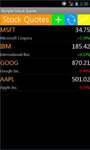 Simple Stock Quote