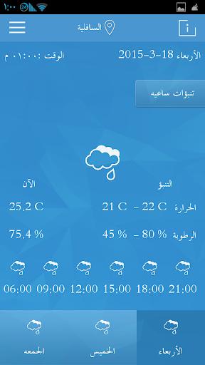 أرصاد قطر