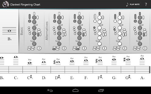 clarinet trill fingering chart