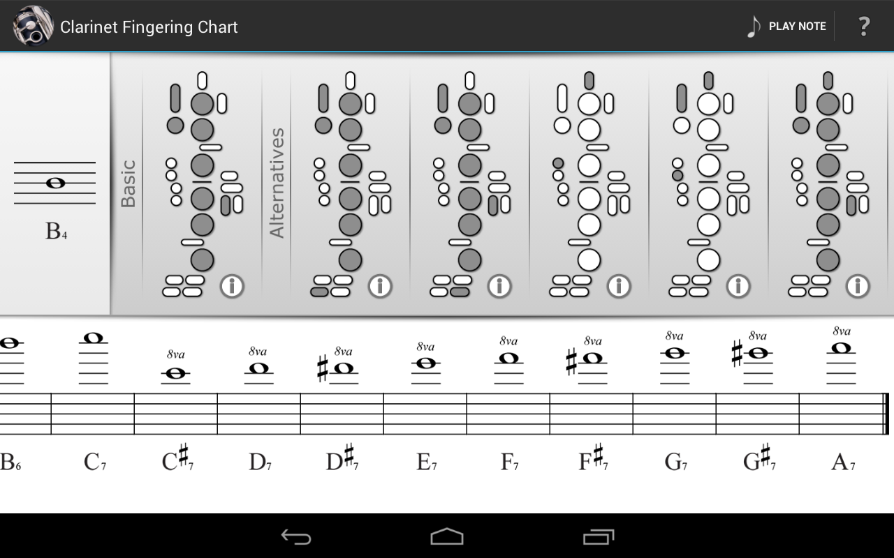 Clarinet Fingering Chart Android Apps on Google Play – Clarinet Fingering Chart