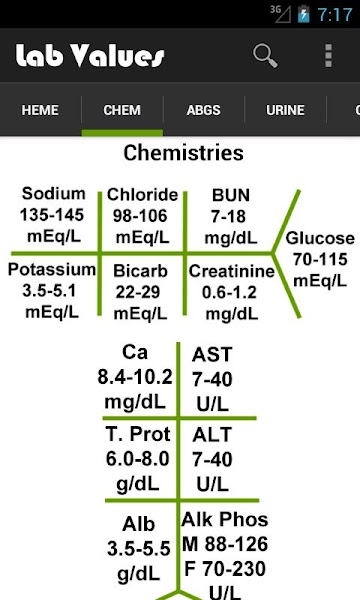 Lab Values With Descriptions Hematology Reference Android