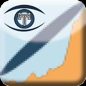 RF Terrain Visibility