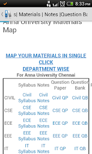 Paprix.com Anna University screenshot