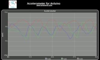 Screenshot of Arduino accelerometer