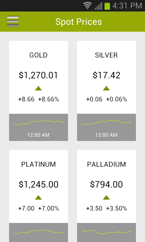 Midwest Bullion Exchange- screenshot