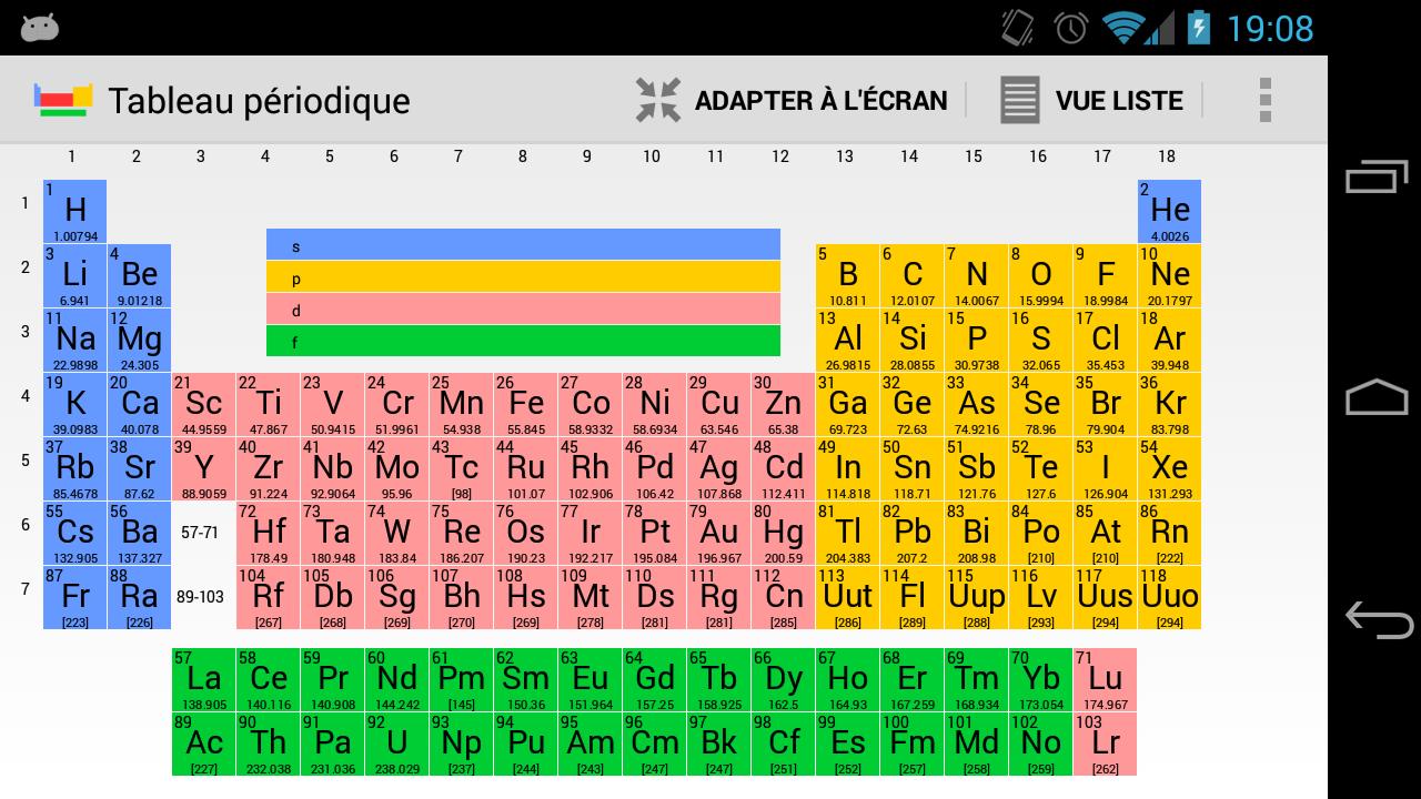 Tableau p riodique applications android sur google play for Tableau elements