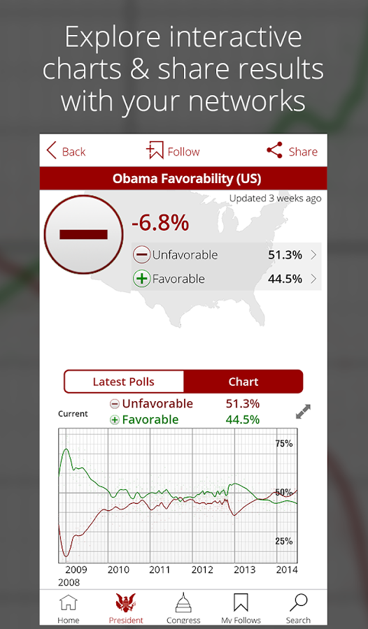 TPM PollTracker - screenshot