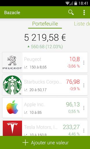 Bazacle : Bourse Marchés