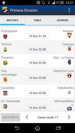 Primera División Venezuela