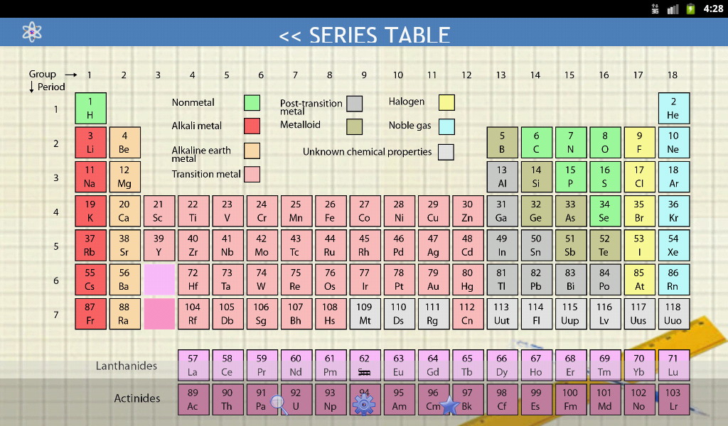 Periodic table android apps on google play for Table description