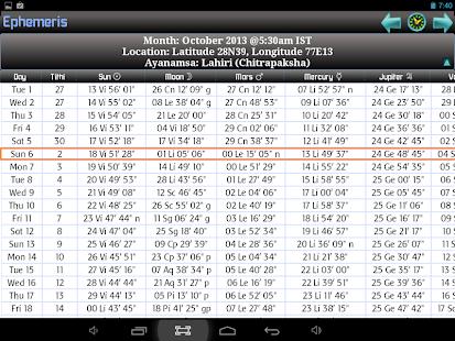Ephemeris Astrology Software
