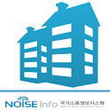 Home Noise Measurement