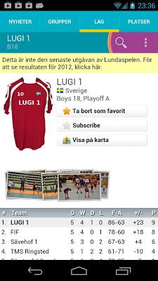 Lundaspelen Handball - screenshot
