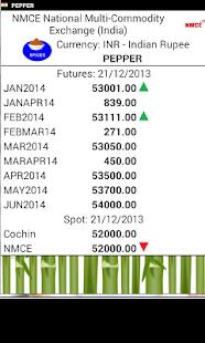 Commodity Asia - náhled