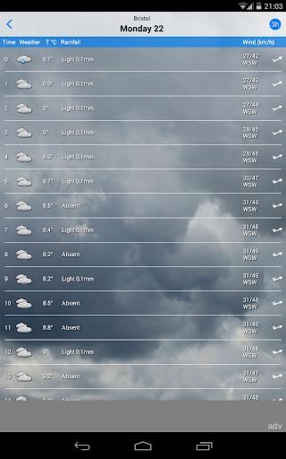 the Weather for PC