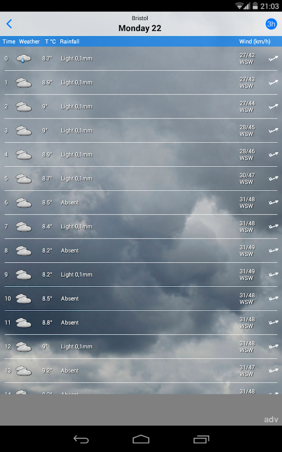 the Weather- screenshot