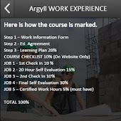 Argyll Work Experience Course