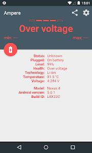 Ampere v1.50