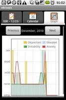 Screenshot of eMoods Bipolar Mood Tracker