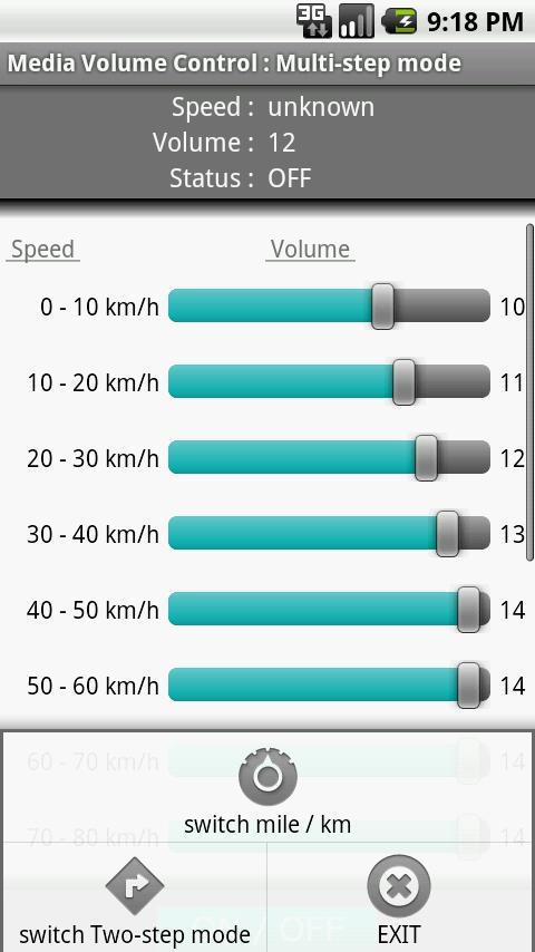 Media Volume Control – Screenshot