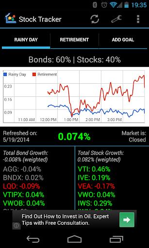 Stocks for Betterment Free