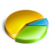 Analytics By Thill