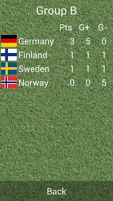 U-19女子欧州サッカー選手権2013のおすすめ画像3