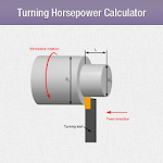 Turning Horsepower Calculator