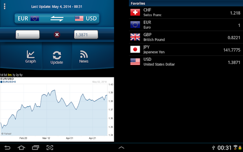 Download Easy Currency Converter For PC Windows and Mac apk screenshot 14