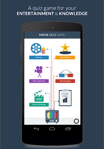 Movie Quiz Game Pro