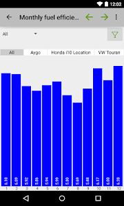 My Cars (Fuel logger++) v2.9.0d (Pro)