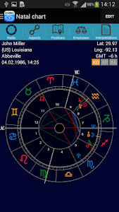 AstroWorx Astrology v1.0