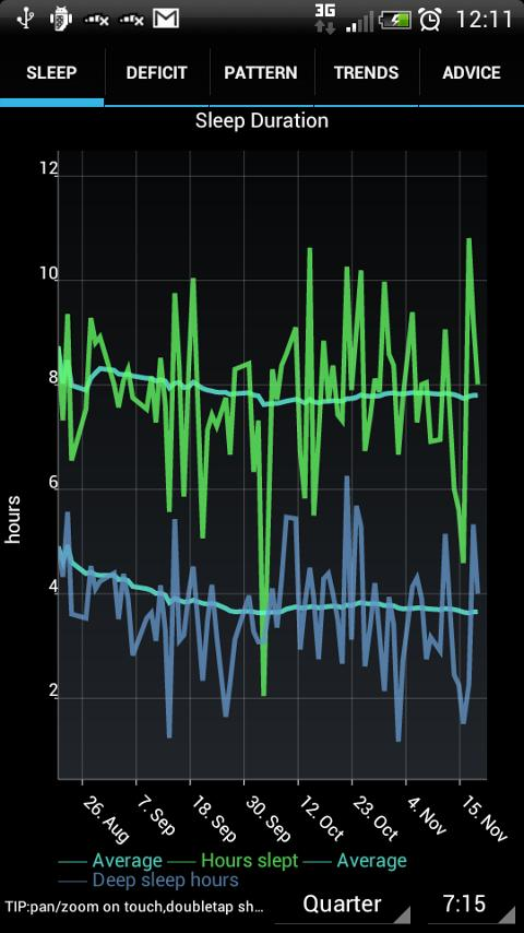 SleepStats - screenshot