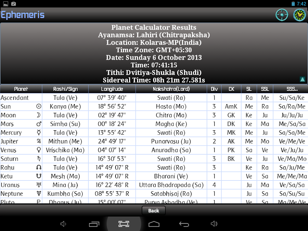 Ephemeris, Astrology Software – (Android Apps) — AppAgg