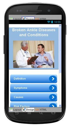 Broken Ankle Information