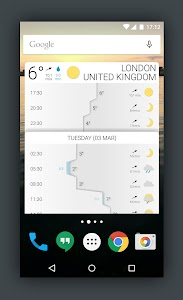 Detailed YR Weather Widget screenshot 0