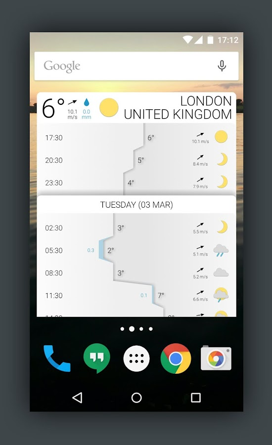 Detailed YR Weather Widget- screenshot