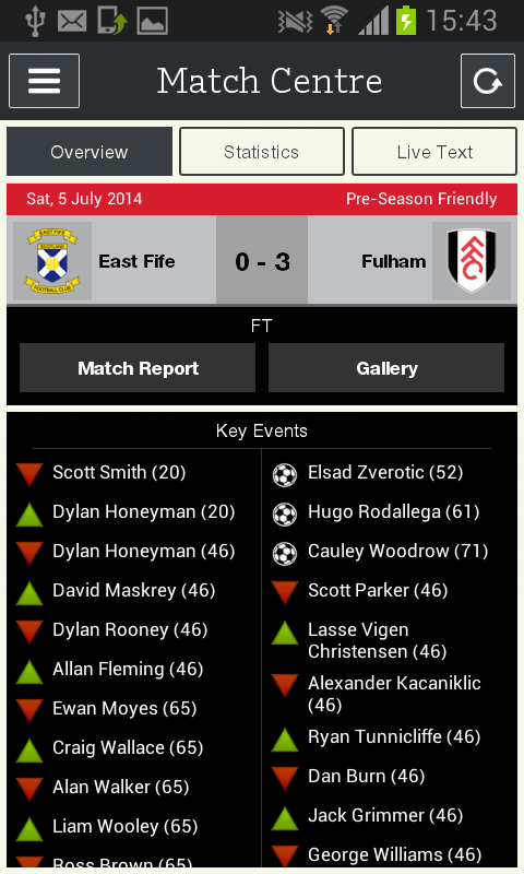 Fulham FC- screenshot